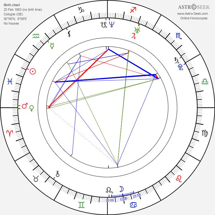 Jiří Horut - Astrology Natal Birth Chart