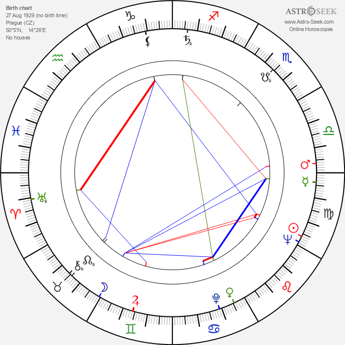 Jiří Hubač - Astrology Natal Birth Chart
