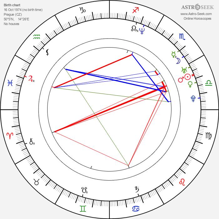 Jiří Ježek - Astrology Natal Birth Chart