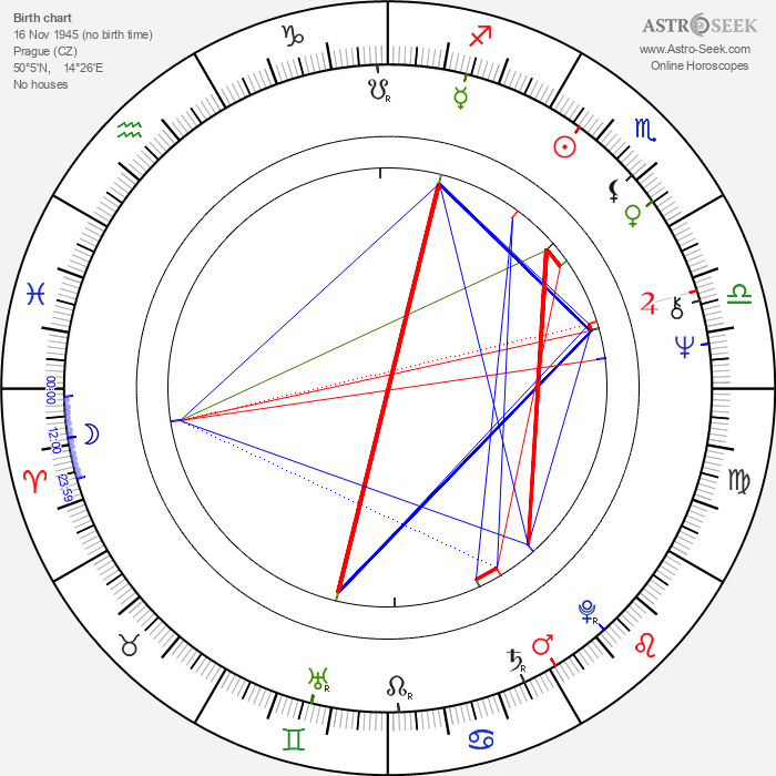 Jiří Jilík - Astrology Natal Birth Chart