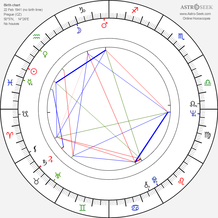 Jiří Just - Astrology Natal Birth Chart