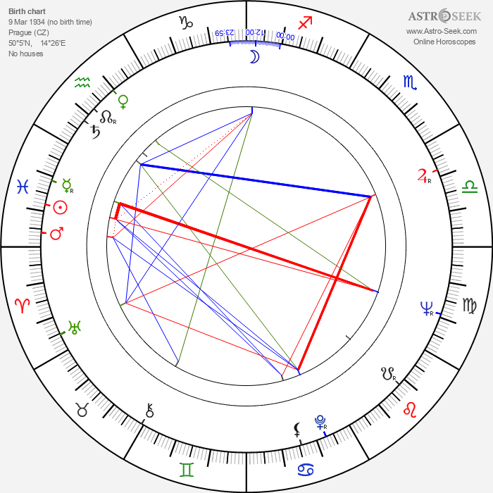 Jiří Kalach - Astrology Natal Birth Chart