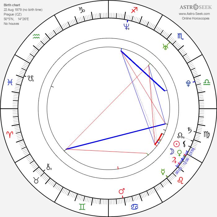 Jiří Klika - Astrology Natal Birth Chart