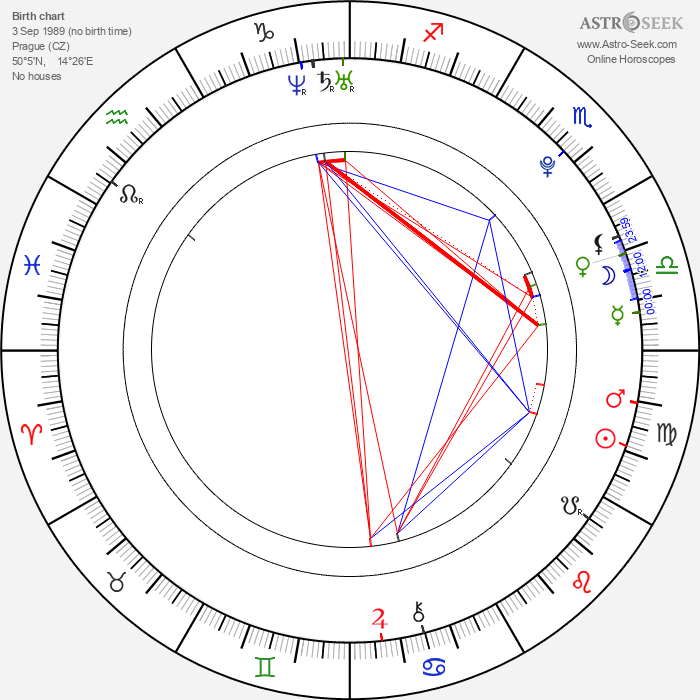 Jiří Kocman - Astrology Natal Birth Chart