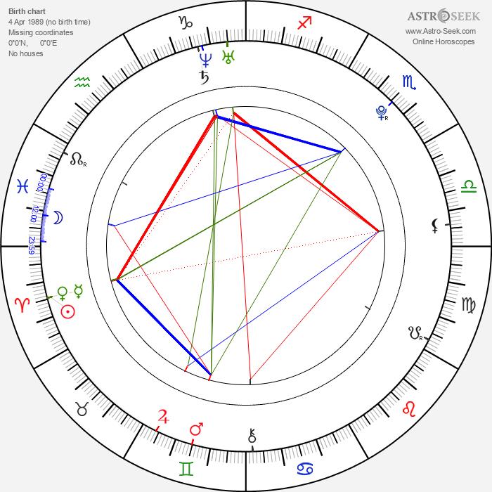 Jiří Košler - Astrology Natal Birth Chart