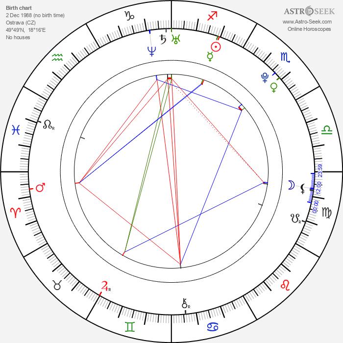 Jiří Krupica - Astrology Natal Birth Chart