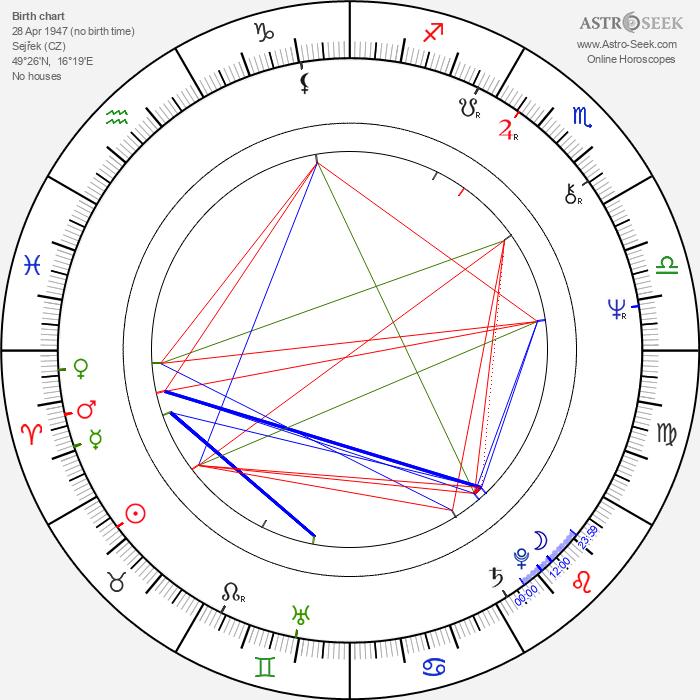 Jiří Krytinář - Astrology Natal Birth Chart