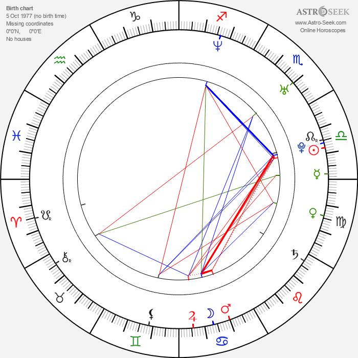 Jiří Kučerovský - Astrology Natal Birth Chart