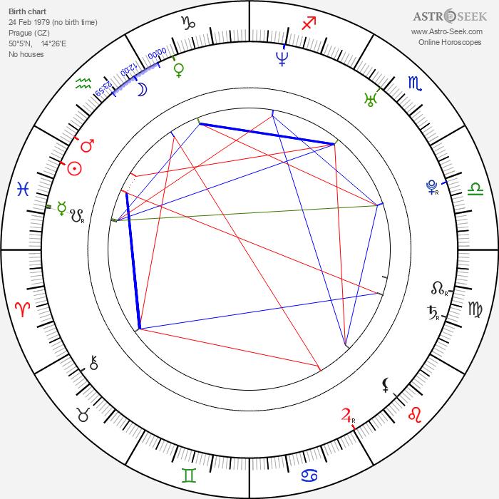 Jiří Kunst - Astrology Natal Birth Chart