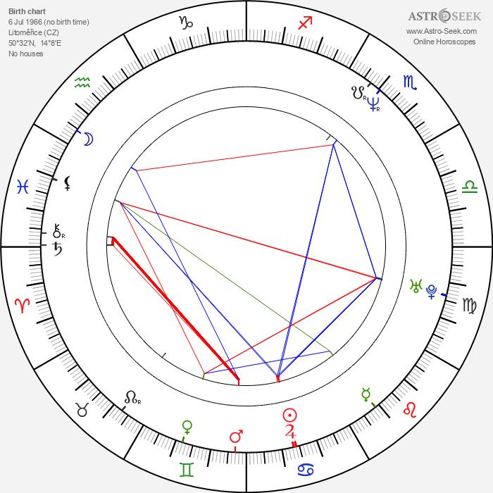 Jiří Macháček - Astrology Natal Birth Chart
