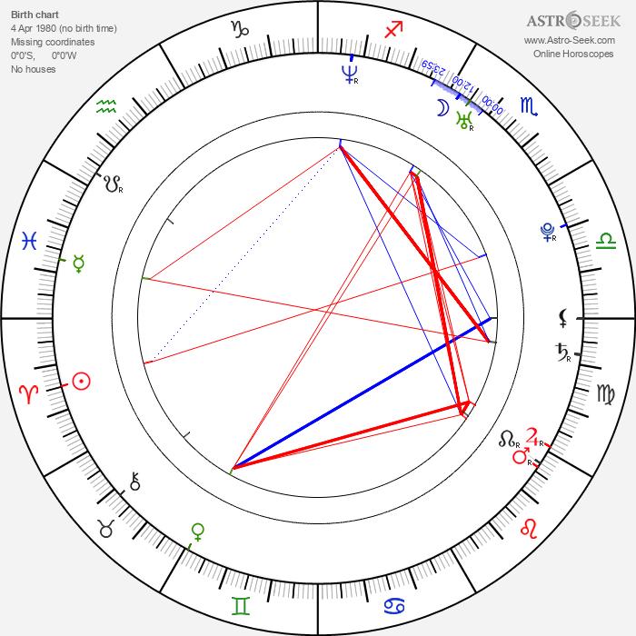 Jiří Maryško - Astrology Natal Birth Chart