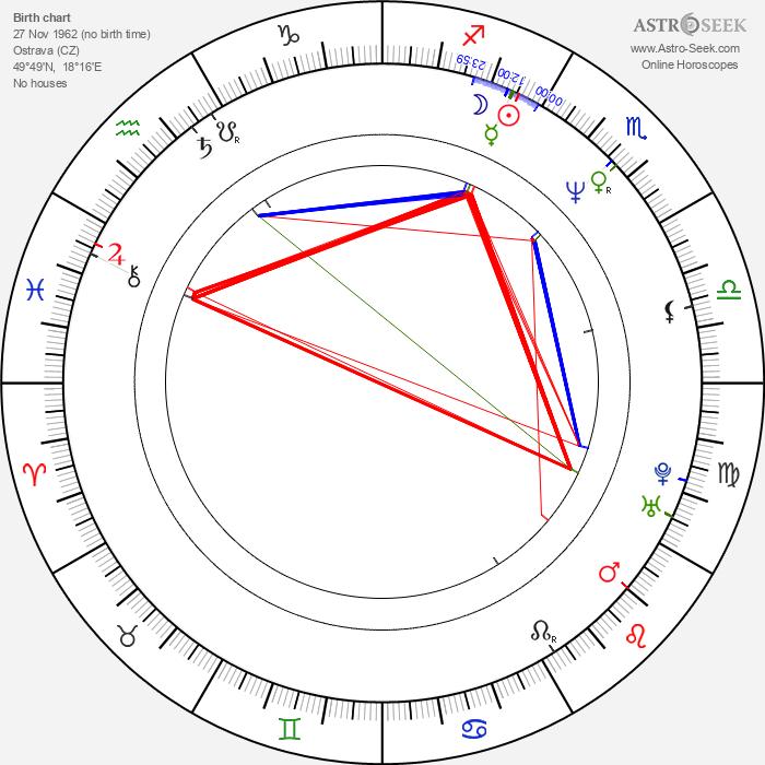Jiří Nekvasil - Astrology Natal Birth Chart