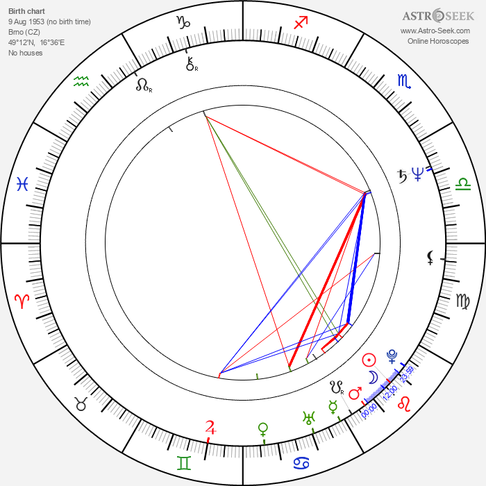Jiří Netík - Astrology Natal Birth Chart