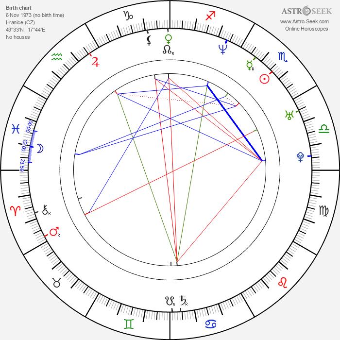 Jiří Nezhyba - Astrology Natal Birth Chart