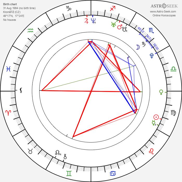 Jiří Novák - Astrology Natal Birth Chart