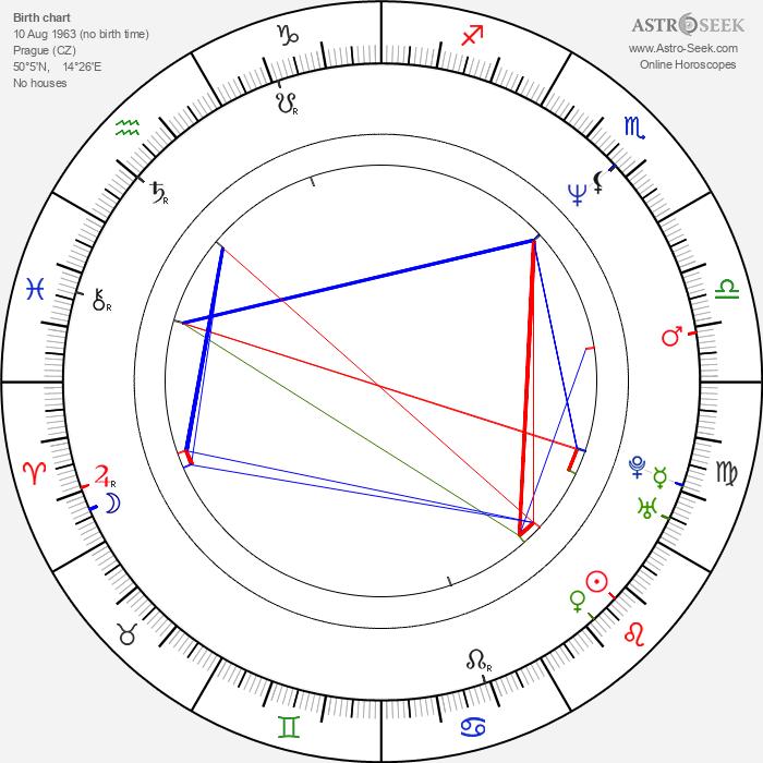 Jiří Ondroušek - Astrology Natal Birth Chart