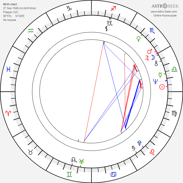 Jiří Ornest - Astrology Natal Birth Chart