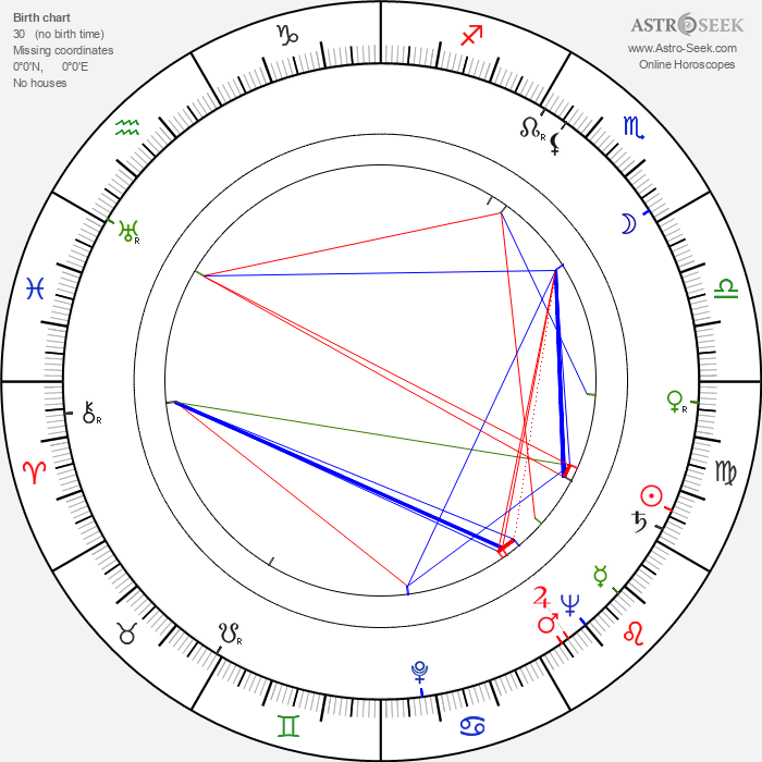 Jiří Orten - Astrology Natal Birth Chart