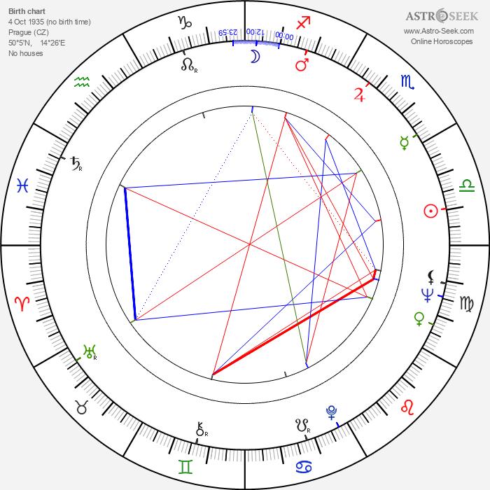 Jiří Ostermann - Astrology Natal Birth Chart