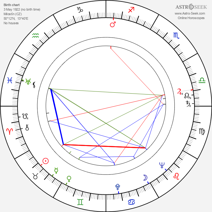 Jiří Pleskot - Astrology Natal Birth Chart
