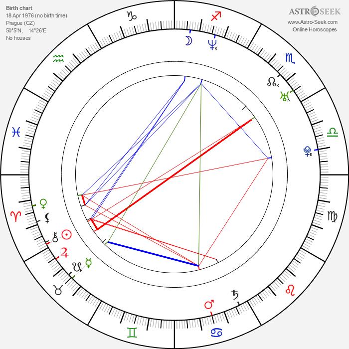 Jiří Ployhar Jr. - Astrology Natal Birth Chart