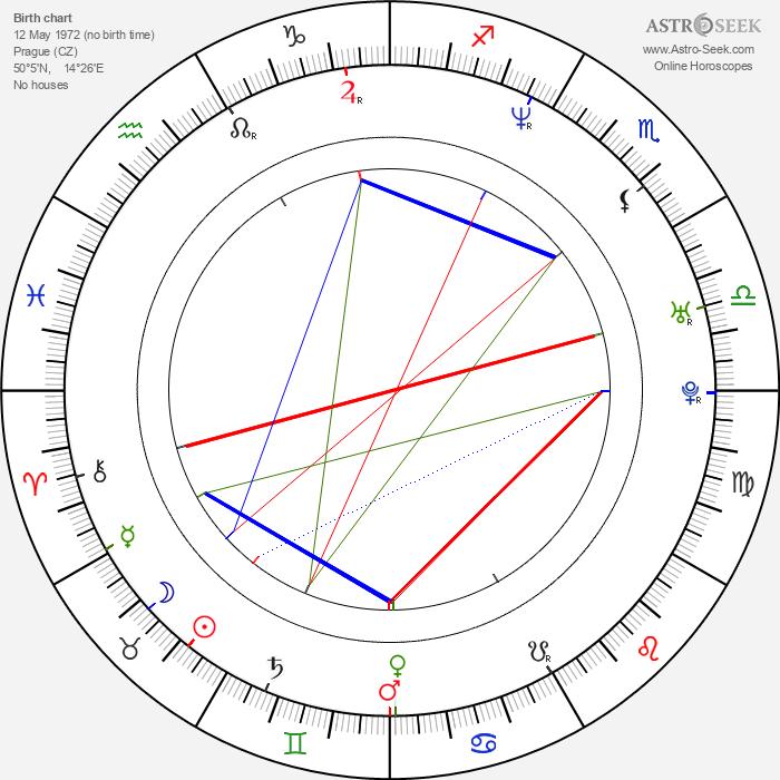 Jiří Škorpík - Astrology Natal Birth Chart