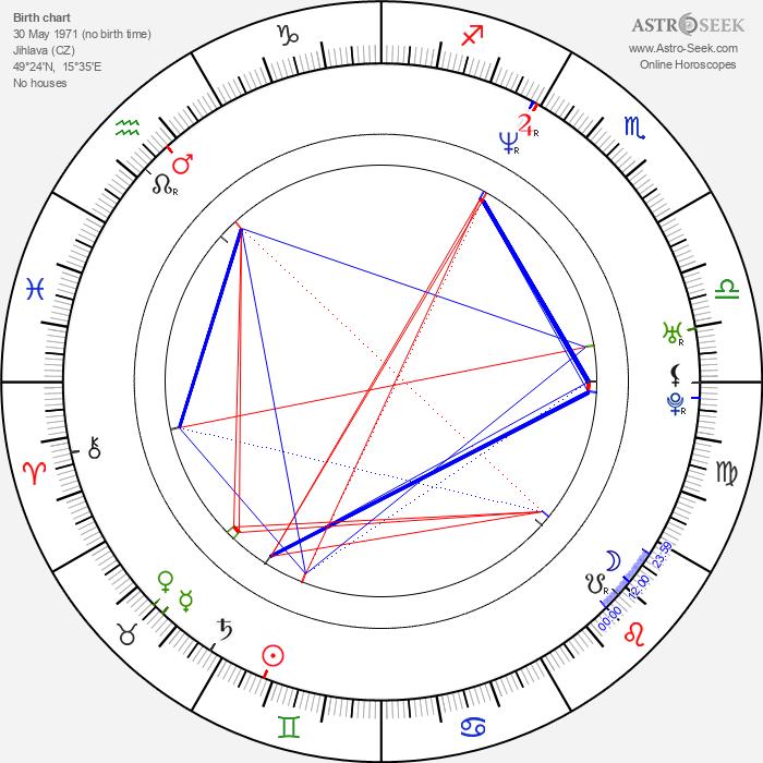 Jiří Šlégr - Astrology Natal Birth Chart
