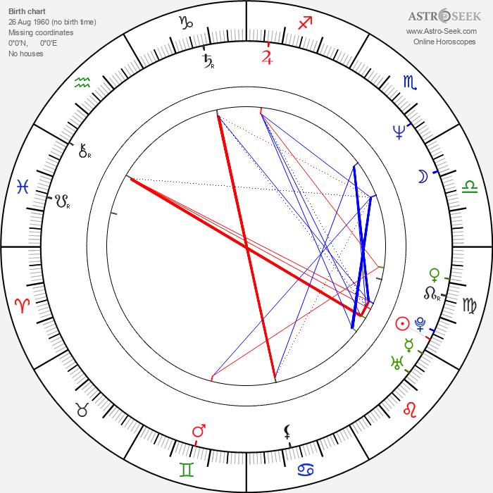Jiří Šneberger - Astrology Natal Birth Chart
