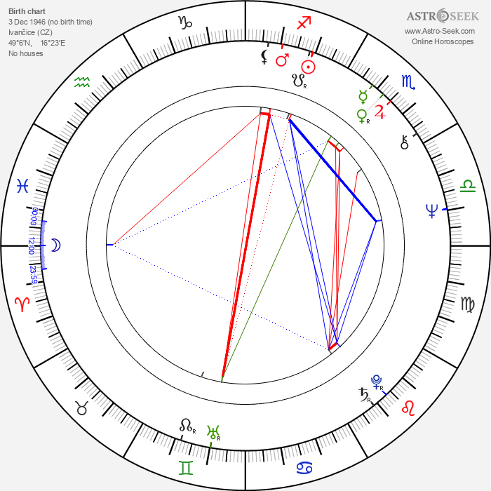 Jiří Stanislav - Astrology Natal Birth Chart