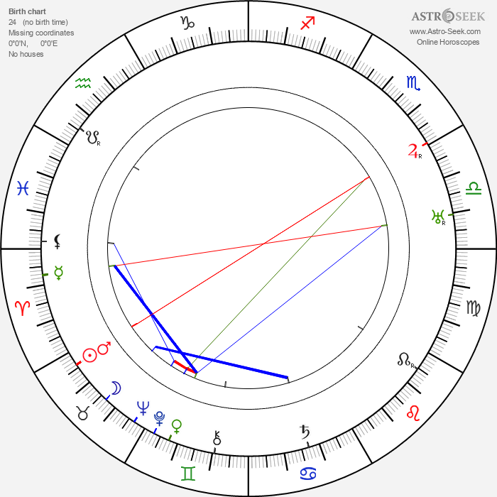 Jiří Steimar - Astrology Natal Birth Chart