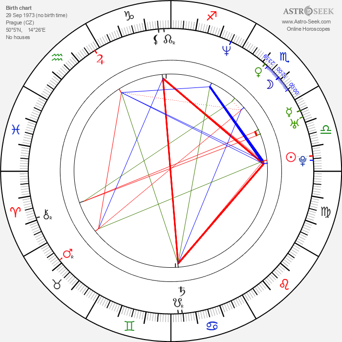 Jiří Strach - Astrology Natal Birth Chart
