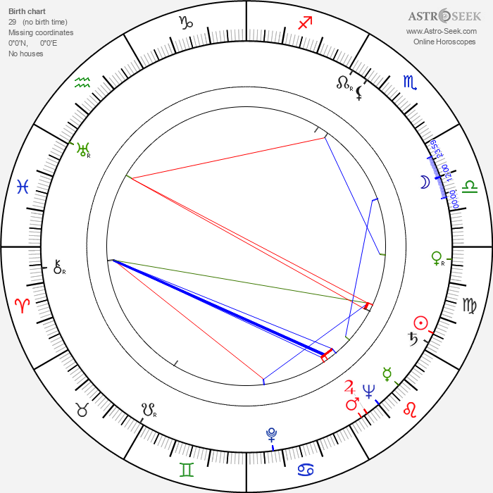 Jiří Šust - Astrology Natal Birth Chart