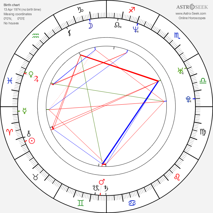 Jiří Trvaj - Astrology Natal Birth Chart