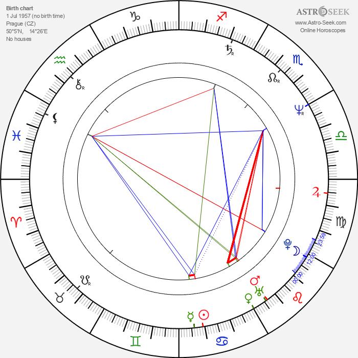 Jiří Untermüller - Astrology Natal Birth Chart