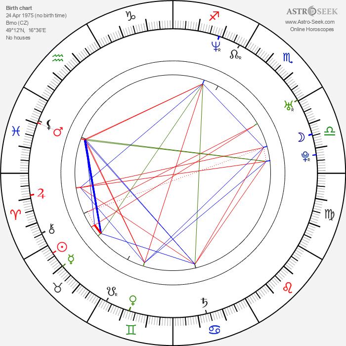 Jiří Václavek - Astrology Natal Birth Chart