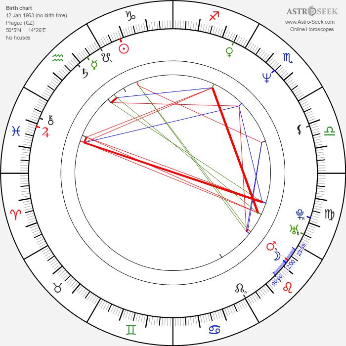 Jiří Valšuba - Astrology Natal Birth Chart