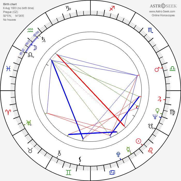 Jiří Vašíček - Astrology Natal Birth Chart