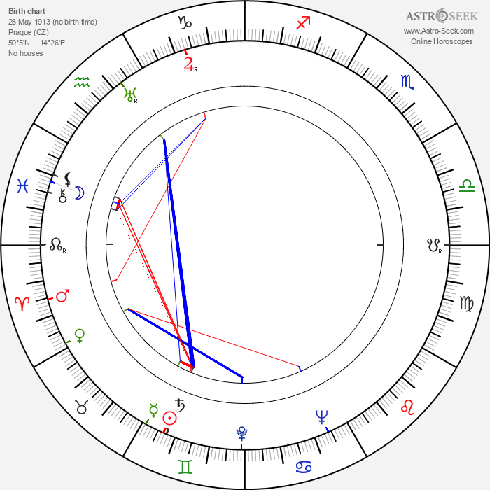 Jiří Verberger - Astrology Natal Birth Chart