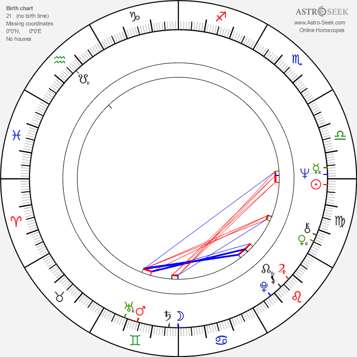 Jiří Wimmer - Astrology Natal Birth Chart
