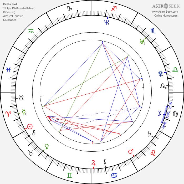 Jiří Zmidloch - Astrology Natal Birth Chart