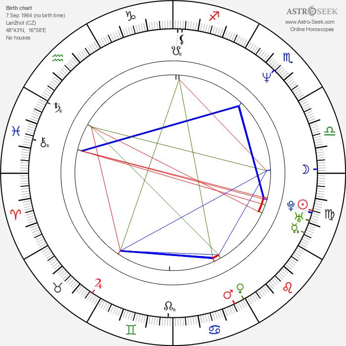 Jiří Zonyga - Astrology Natal Birth Chart