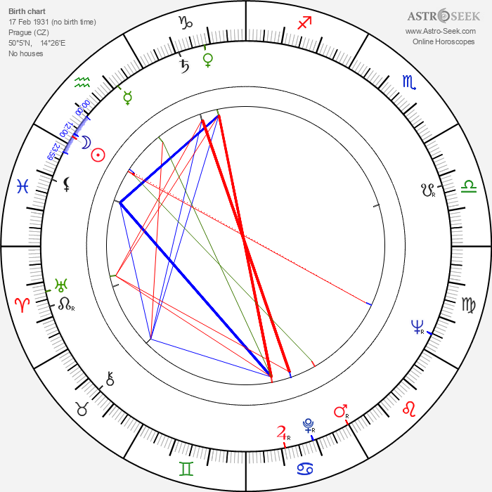 Jiřina Jirásková - Astrology Natal Birth Chart