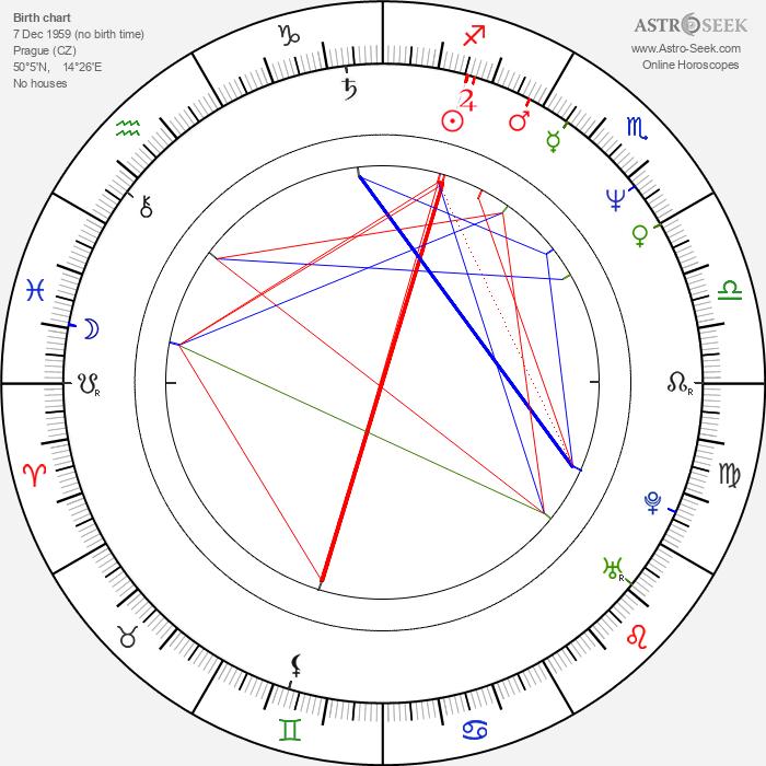 Jitka Asterová - Astrology Natal Birth Chart