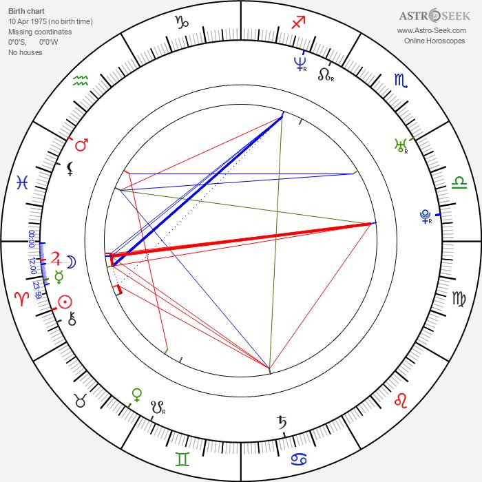 Jitka Charvátová - Astrology Natal Birth Chart