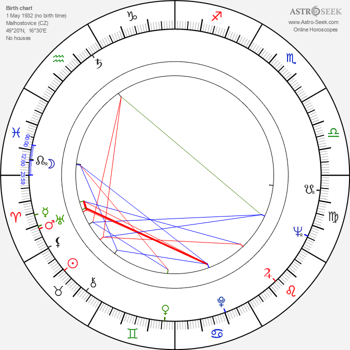 Jitka Frantová - Astrology Natal Birth Chart