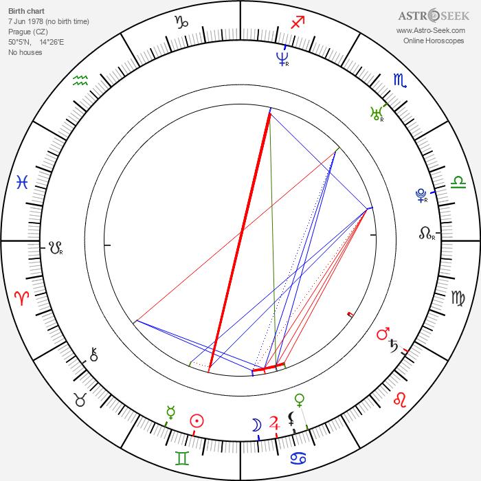 Jitka Ježková - Astrology Natal Birth Chart