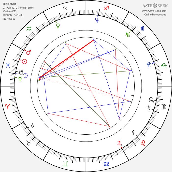 Jitka Kocurová - Astrology Natal Birth Chart
