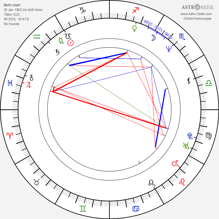 Jitka Lenková - Astrology Natal Birth Chart