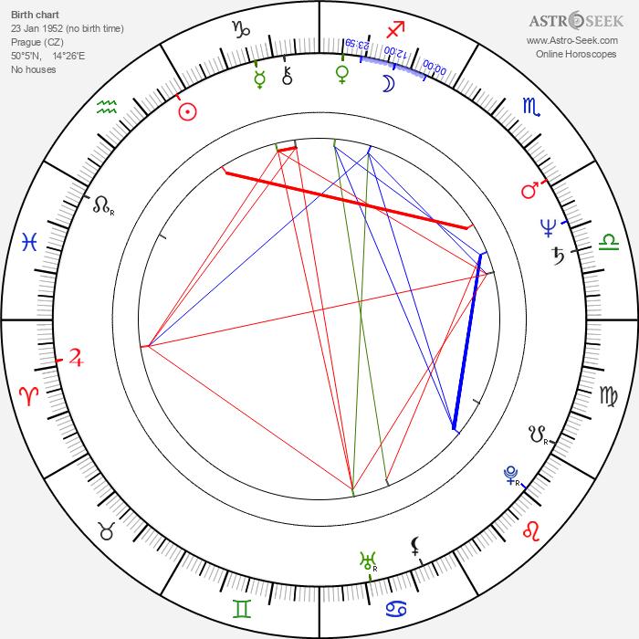 Jitka Pistoriusová - Astrology Natal Birth Chart