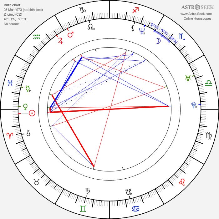 Jitka Schneiderová - Astrology Natal Birth Chart